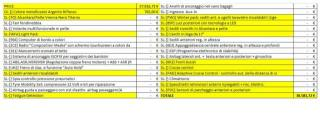 VOLKSWAGEN Passat Variant 2.0 TDI DSG Highline BlueMotion Technology Usata