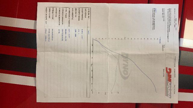 Immagine di LOTUS Elan 1.6i turbo 16V SE